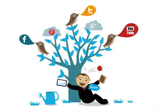 Cynny social cloud